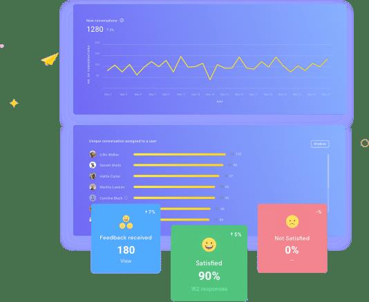 customer-email-management-software