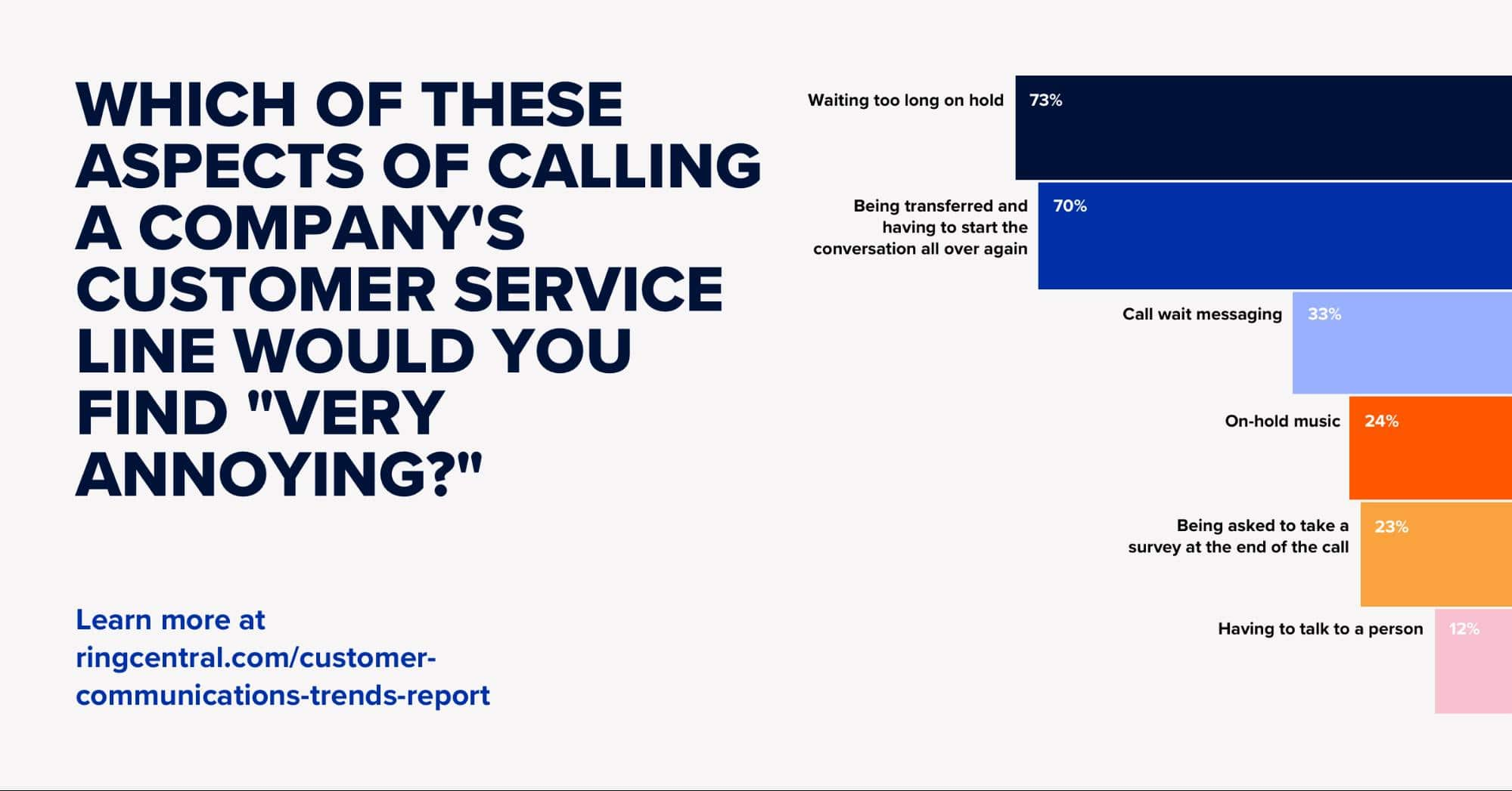 customer-service-challenges