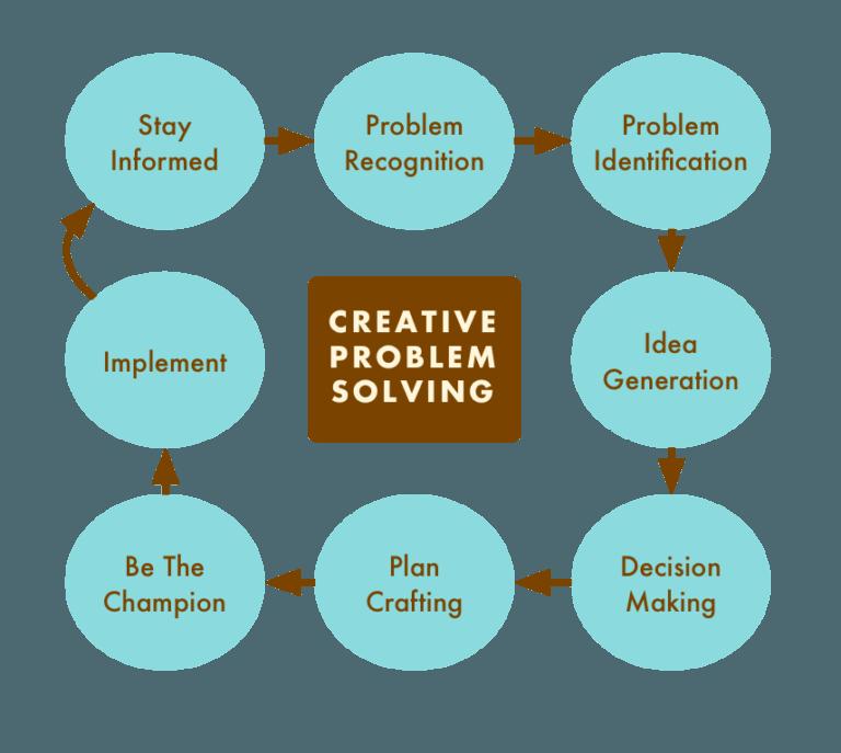 understanding-customer-service-roles-and-responsibilities