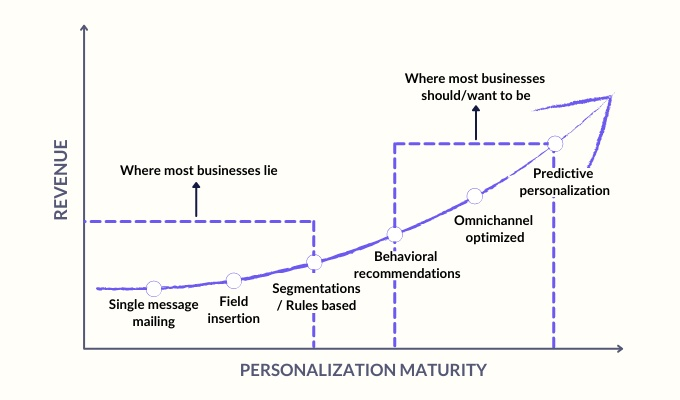 customer-service-growth-strategy-for-small-businesses