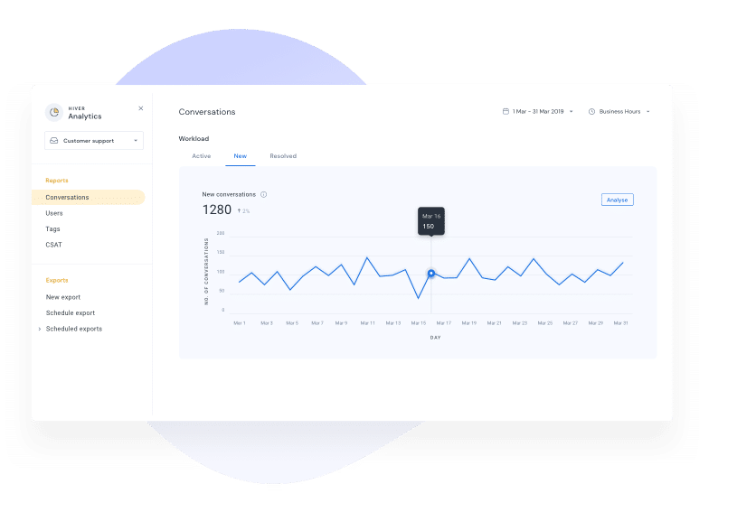 customer-service-it-information-technology