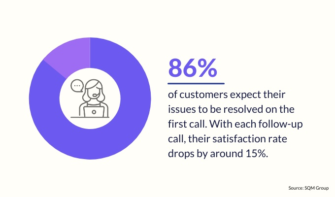 critical-customer-experience-metrics-nobody-talks-about