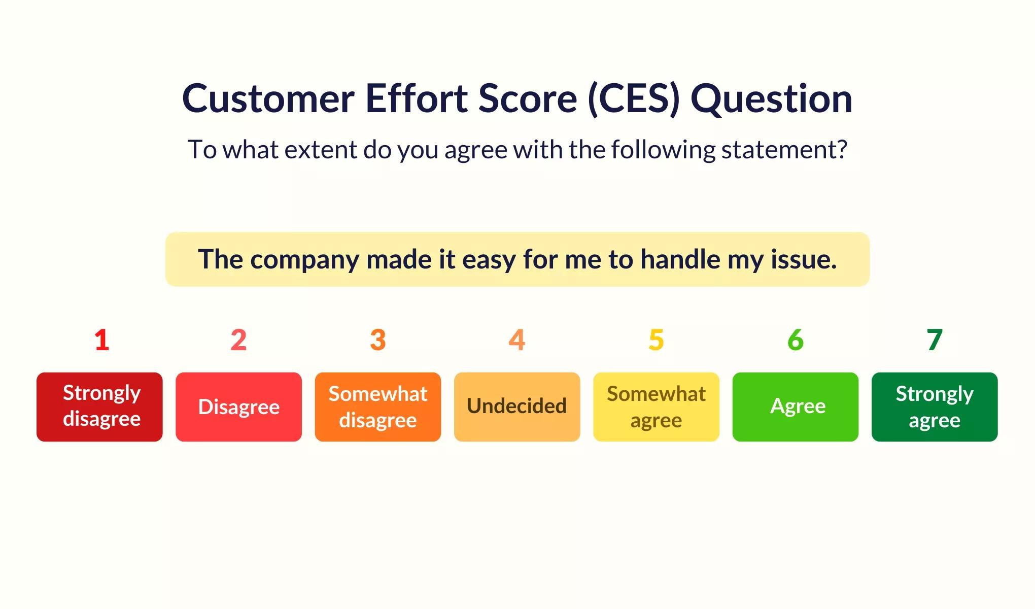 customer-service-strategy