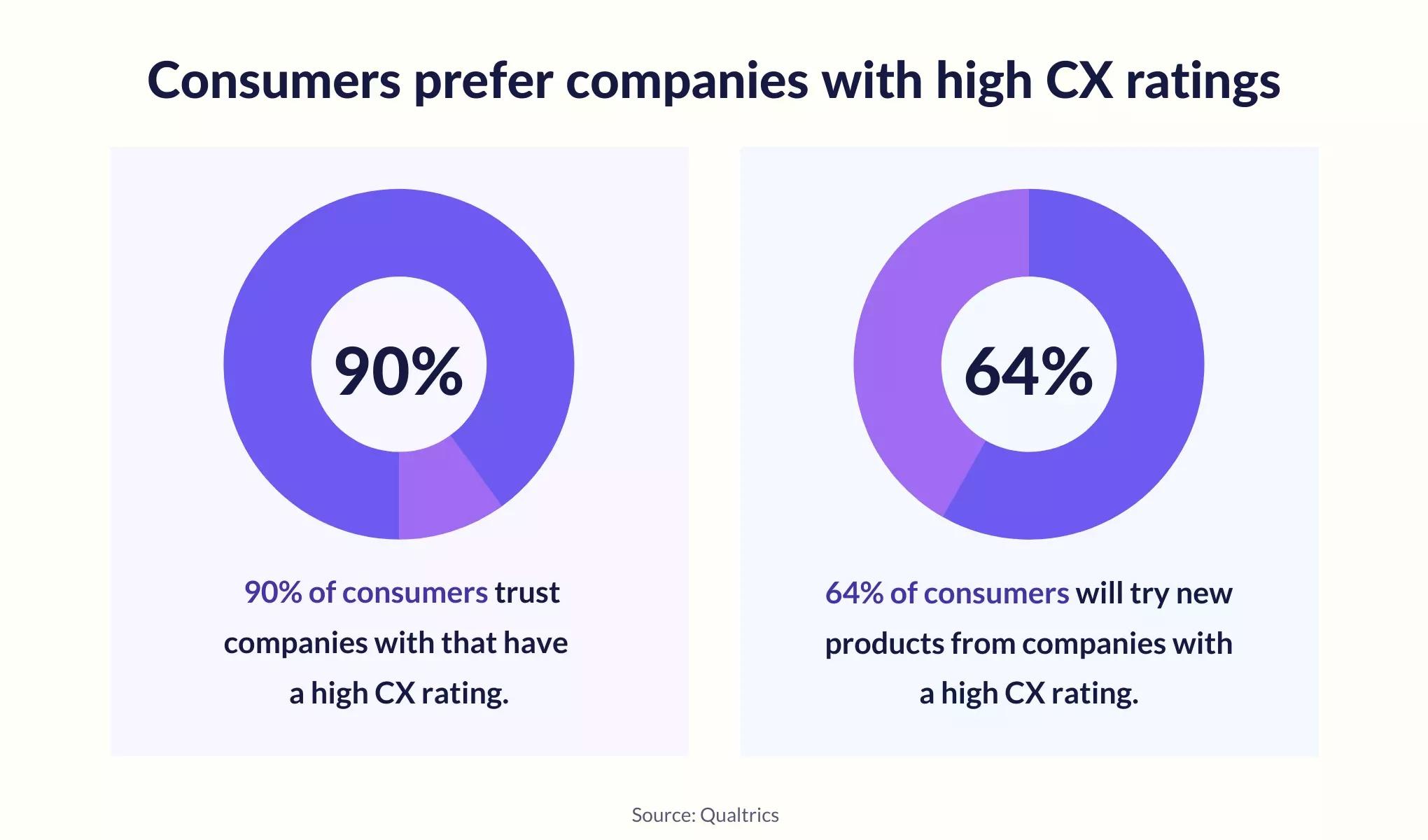 customer-service-best-practices