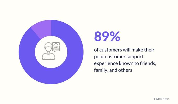 customer-service-challenges