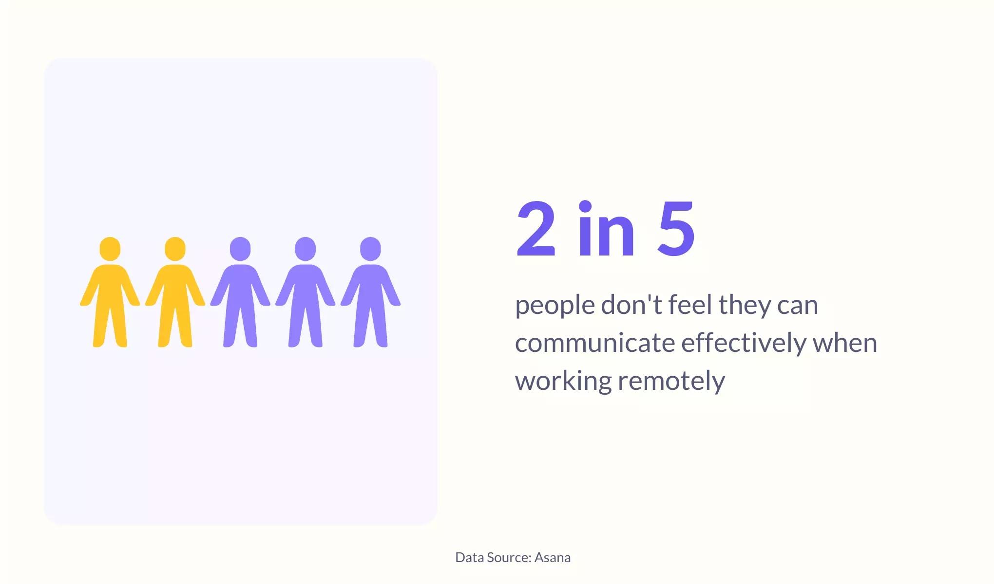 managing-remote-customer-service-team