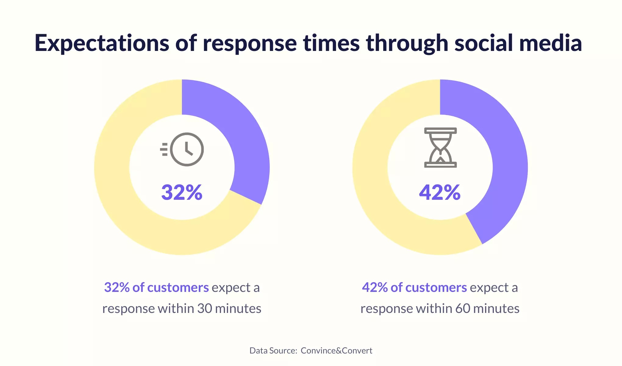 omni-channel-customer-support-channels