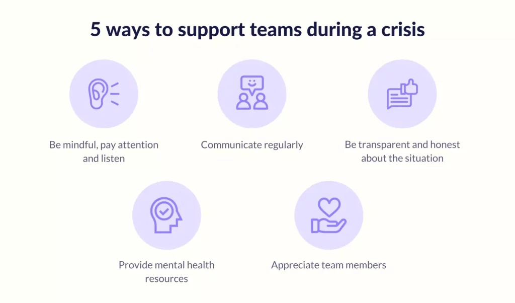 crisis-management-for-support-leaders