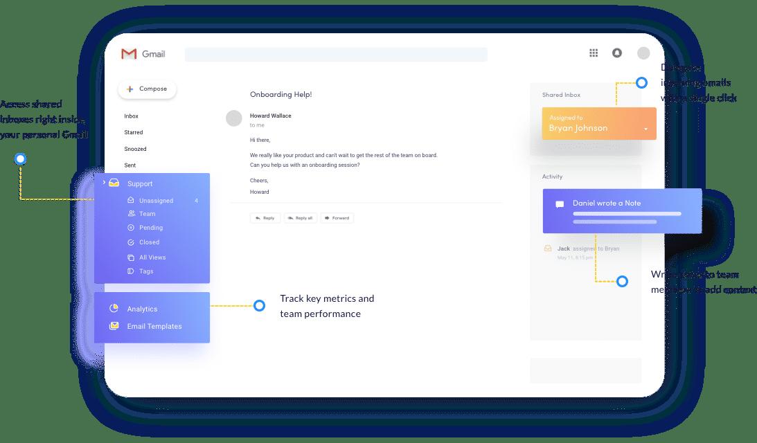 Hiver shared mailbox reviews